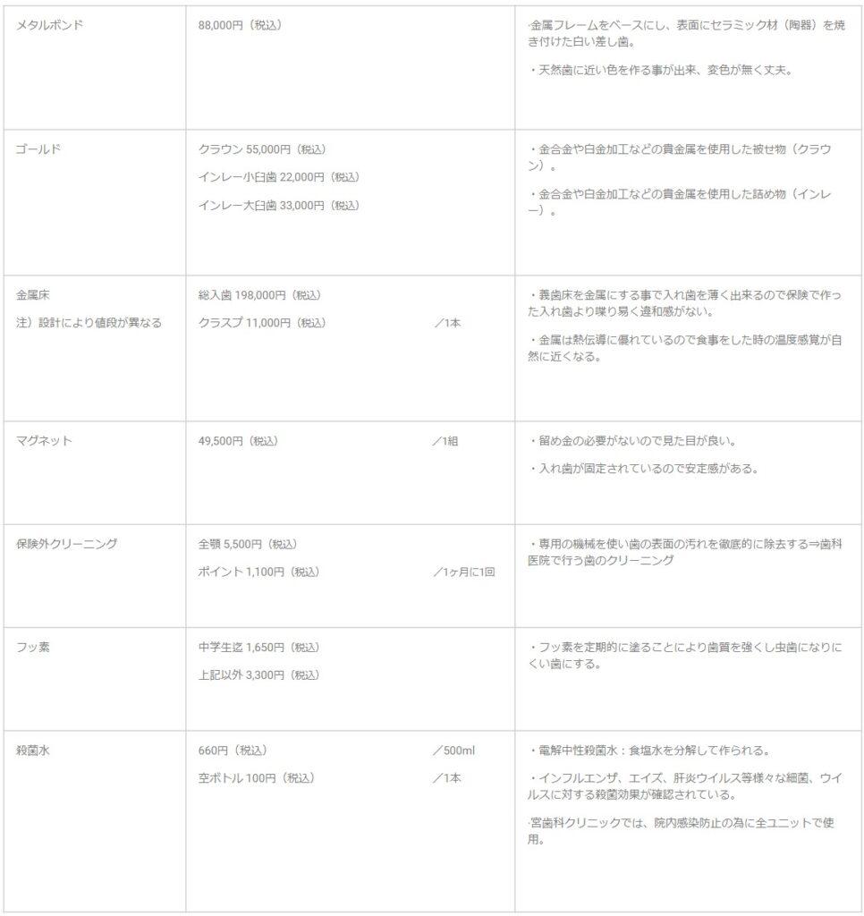 menu2 966x1024 - セレック